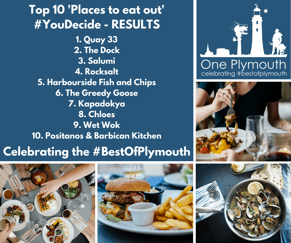 Celebrating the BestOfPlymouth - Top 10 places to eat out in plymouth